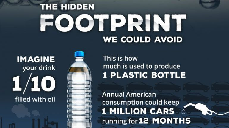 What a Waste - Bottled Water